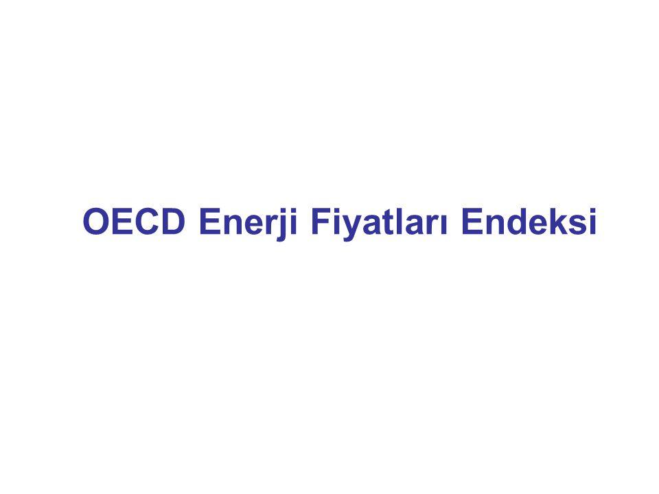 OECD Enerji Fiyatları Endeksi