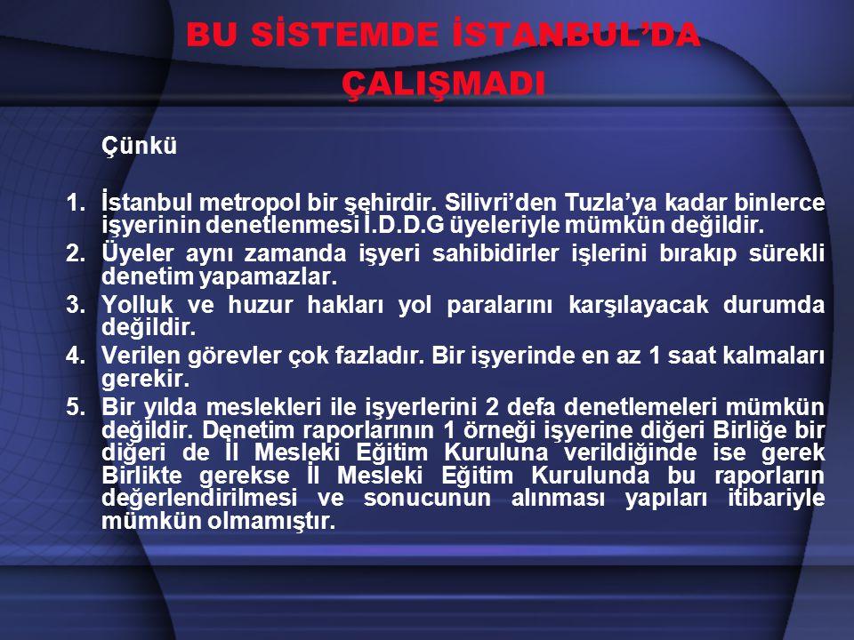 BU SİSTEMDE İSTANBUL'DA ÇALIŞMADI Çünkü 1.İstanbul metropol bir şehirdir. Silivri'den Tuzla'ya kadar binlerce işyerinin denetlenmesi İ.D.D.G üyeleriyl