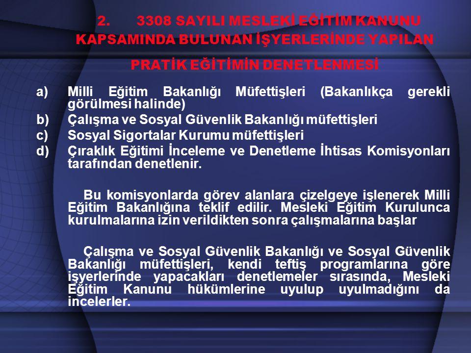 BU SİSTEMDE İSTANBUL'DA ÇALIŞMADI Çünkü 1.İstanbul metropol bir şehirdir.