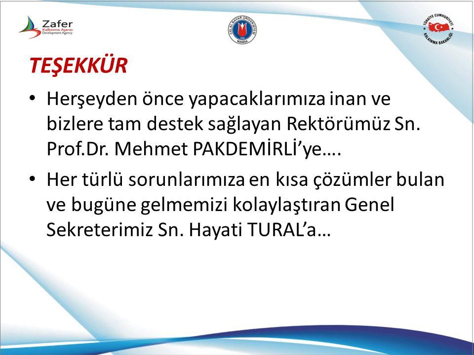 TEŞEKKÜR Herşeyden önce yapacaklarımıza inan ve bizlere tam destek sağlayan Rektörümüz Sn. Prof.Dr. Mehmet PAKDEMİRLİ'ye…. Her türlü sorunlarımıza en