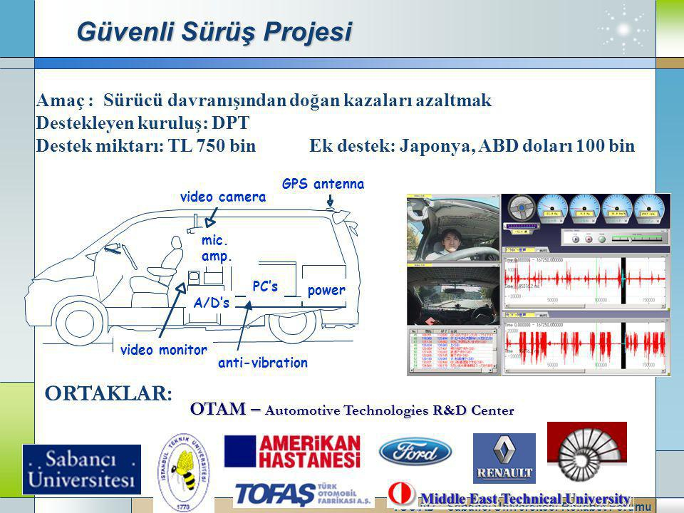 TÜSİAD – Sabancı Üniversitesi Rekabet Forumu Güvenli Sürüş Projesi Amaç : Sürücü davranışından doğan kazaları azaltmak Destekleyen kuruluş: DPT Destek miktarı: TL 750 binEk destek: Japonya, ABD doları 100 bin OTAM – Automotive Technologies R&D Center ORTAKLAR:
