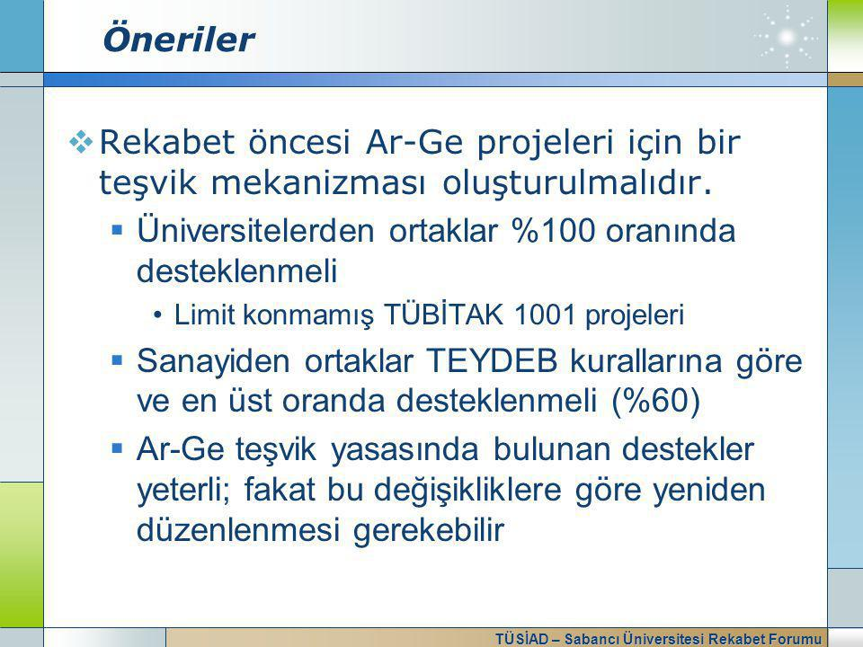 TÜSİAD – Sabancı Üniversitesi Rekabet Forumu Öneriler  Rekabet öncesi Ar-Ge projeleri için bir teşvik mekanizması oluşturulmalıdır.
