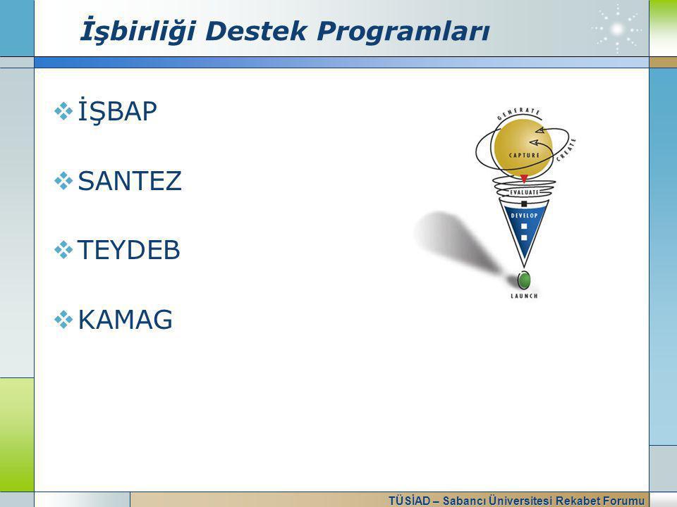 TÜSİAD – Sabancı Üniversitesi Rekabet Forumu İşbirliği Destek Programları  İŞBAP  SANTEZ  TEYDEB  KAMAG