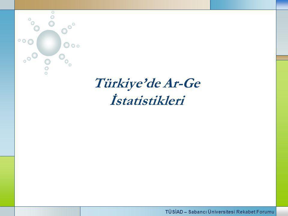 TÜSİAD – Sabancı Üniversitesi Rekabet Forumu Türkiye'de Ar-Ge İstatistikleri