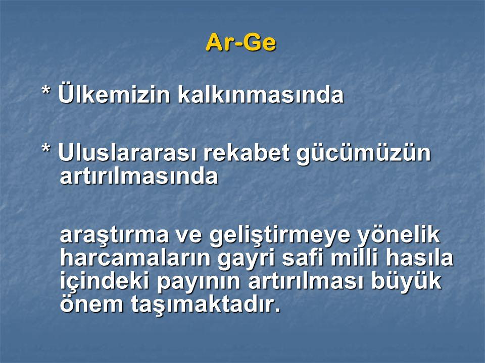 Ar-Ge * Ülkemizin kalkınmasında * Uluslararası rekabet gücümüzün artırılmasında araştırma ve geliştirmeye yönelik harcamaların gayri safi milli hasıla içindeki payının artırılması büyük önem taşımaktadır.