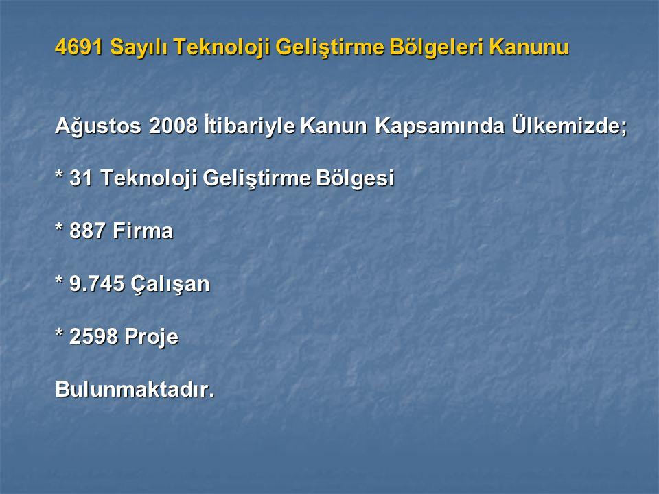 4691 Sayılı Teknoloji Geliştirme Bölgeleri Kanunu Ağustos 2008 İtibariyle Kanun Kapsamında Ülkemizde; * 31 Teknoloji Geliştirme Bölgesi * 31 Teknoloji Geliştirme Bölgesi * 887 Firma * 9.745 Çalışan * 2598 Proje Bulunmaktadır.