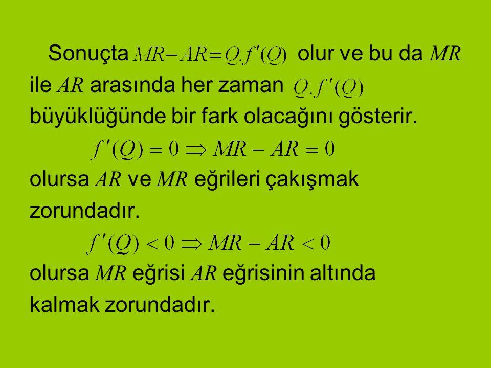Örnek: AR=60-3Q verildiğine göre toplam hasılat ve marjinal hasılat fonksiyonlarını bulunuz.