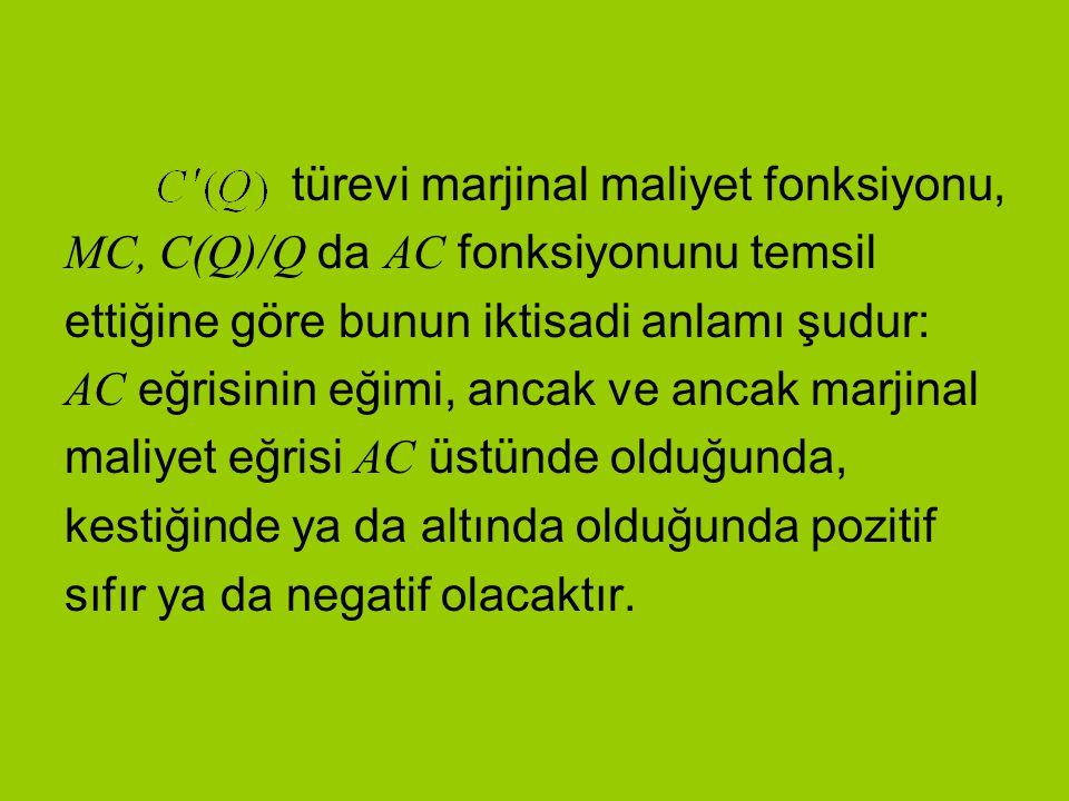 türevi marjinal maliyet fonksiyonu, MC, C(Q)/Q da AC fonksiyonunu temsil ettiğine göre bunun iktisadi anlamı şudur: AC eğrisinin eğimi, ancak ve ancak
