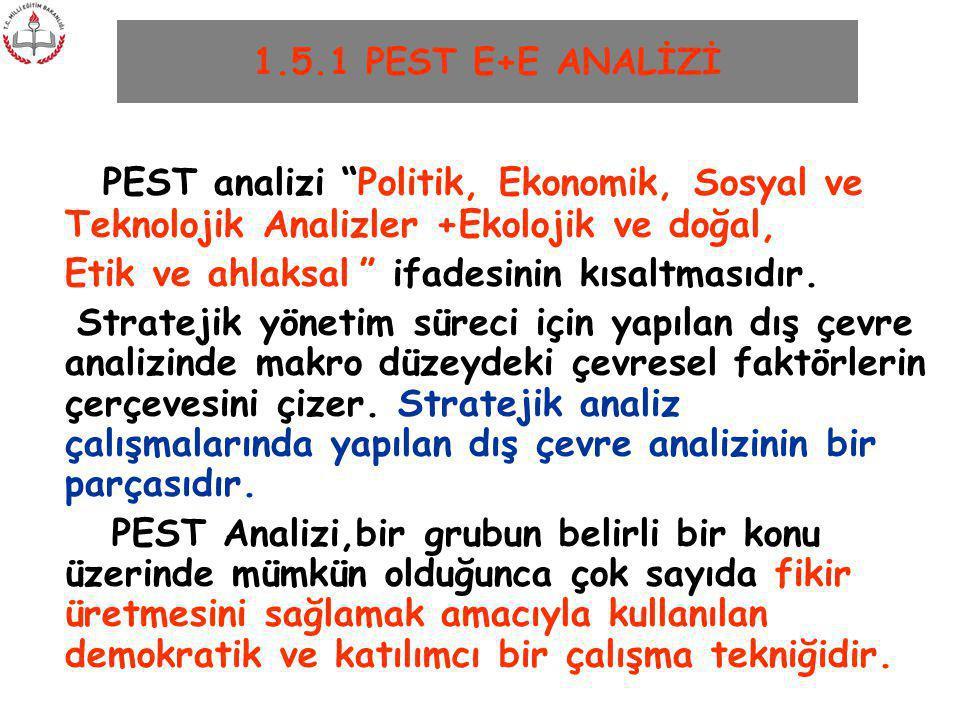 """1.5.1 PEST E+E ANALİZİ PEST analizi """"Politik, Ekonomik, Sosyal ve Teknolojik Analizler +Ekolojik ve doğal, Etik ve ahlaksal """" ifadesinin kısaltmasıdır"""