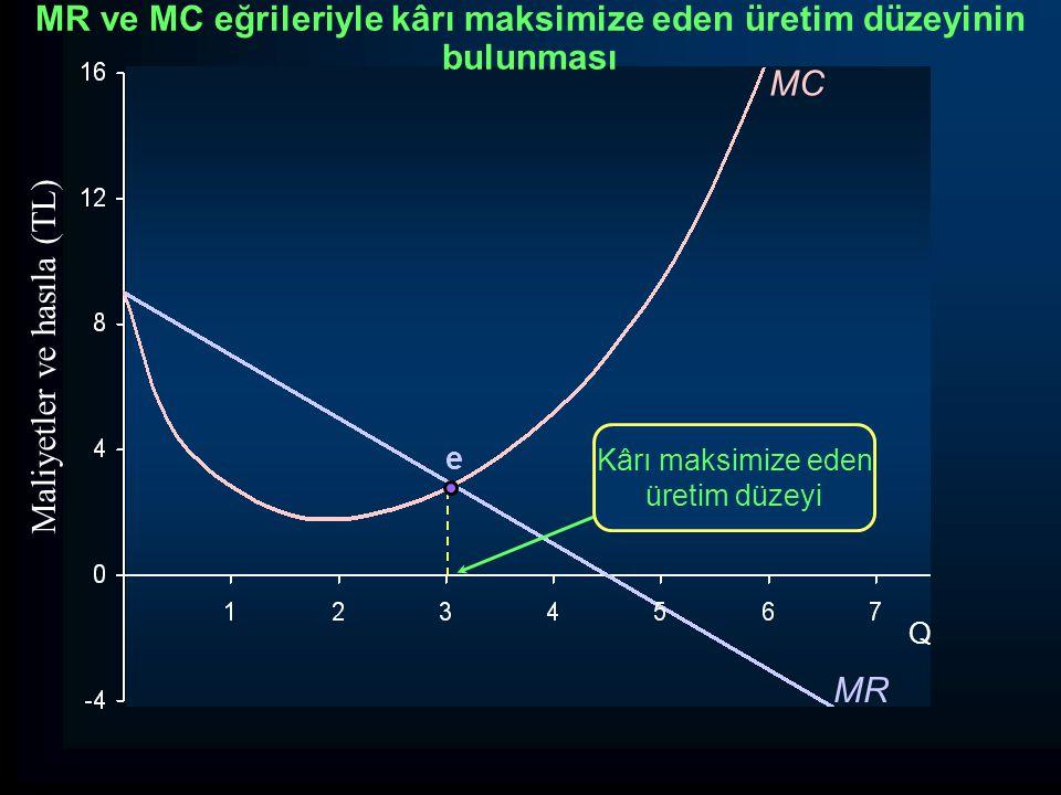 Q Maliyetler ve hasıla (TL) e MR MC Kârı maksimize eden üretim düzeyi MR ve MC eğrileriyle kârı maksimize eden üretim düzeyinin bulunması