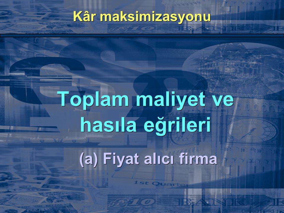 Kâr maksimizasyonu Toplam maliyet ve hasıla eğrileri (a) Fiyat alıcı firma Toplam maliyet ve hasıla eğrileri (a) Fiyat alıcı firma
