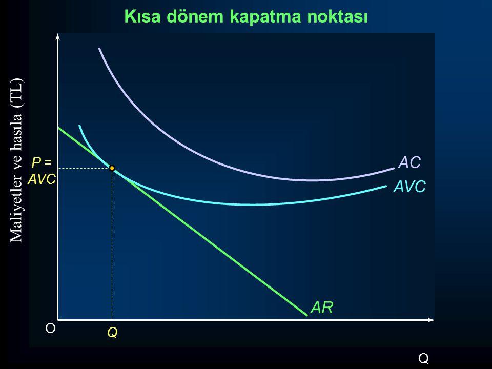 Kısa dönem kapatma noktası O Maliyetler ve hasıla (TL) Q AR AVC AC P = AVC Q