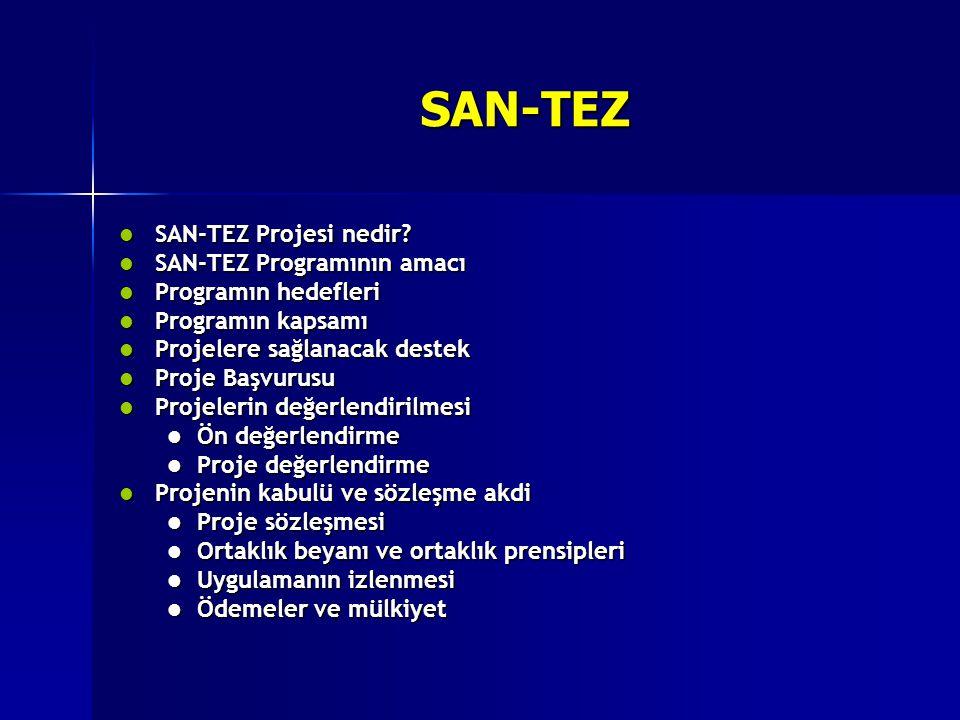 SAN-TEZ l SAN-TEZ Projesi nedir? l SAN-TEZ Programının amacı l Programın hedefleri l Programın kapsamı l Projelere sağlanacak destek l Proje Başvurusu
