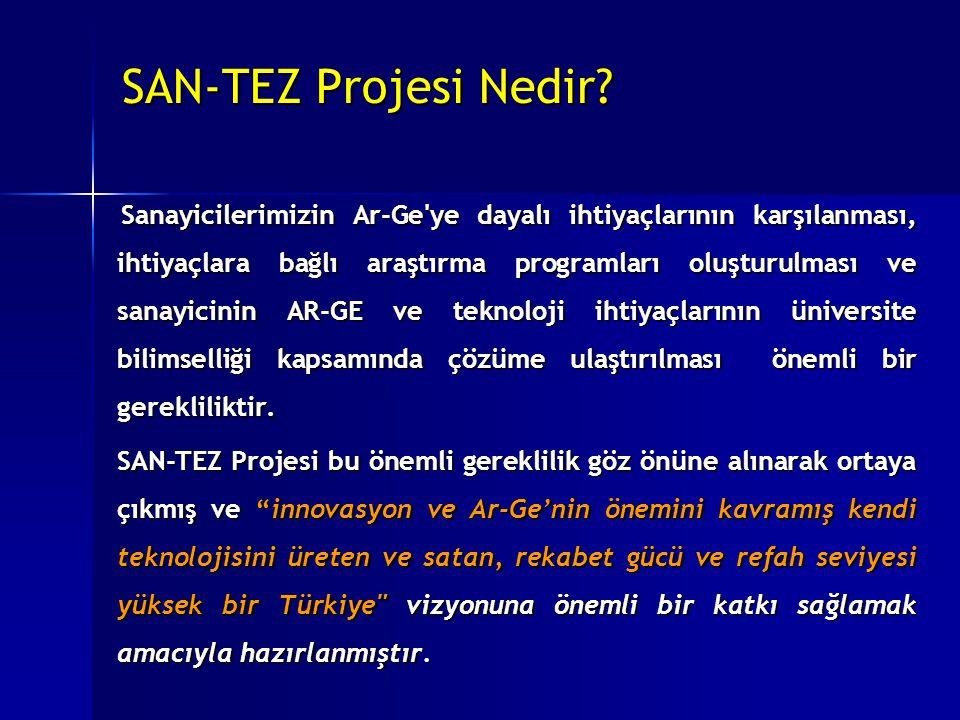 SAN-TEZ Projesi Nedir? Sanayicilerimizin Ar-Ge'ye dayalı ihtiyaçlarının karşılanması, ihtiyaçlara bağlı araştırma programları oluşturulması ve sanayic