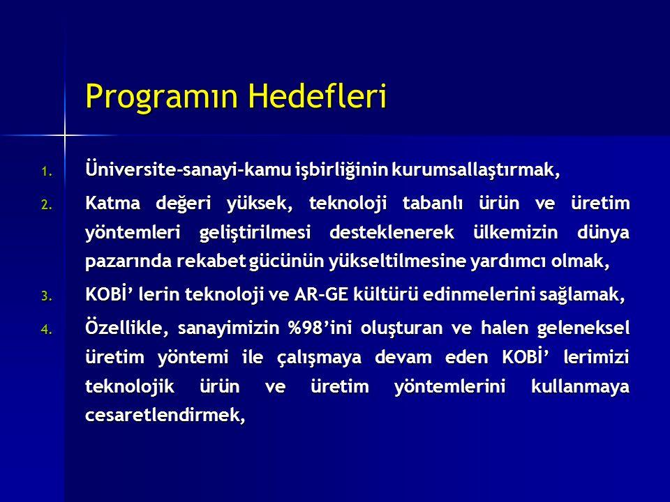 Programın Hedefleri 1. Üniversite-sanayi-kamu işbirliğinin kurumsallaştırmak, 2. Katma değeri yüksek, teknoloji tabanlı ürün ve üretim yöntemleri geli