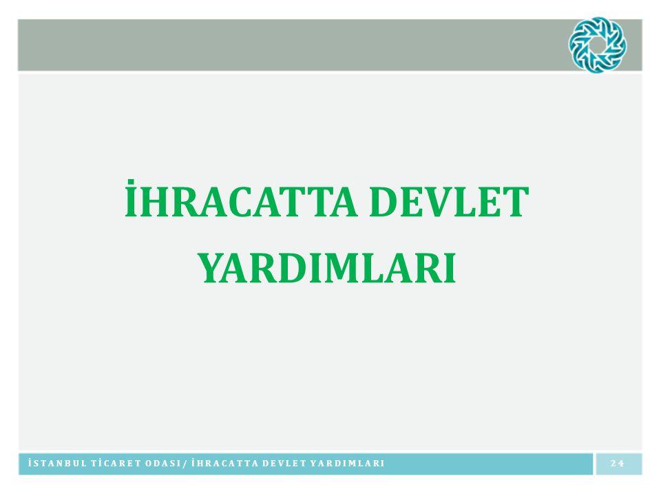İHRACATTA DEVLET YARDIMLARI İSTANBUL TİCARET ODASI/ İHRACATTA DEVLET YARDIMLARI24