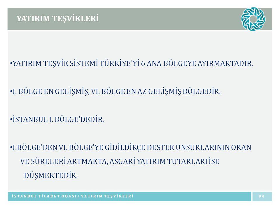 YATIRIM TEŞVİKLERİ İSTANBUL TİCARET ODASI/ YATIRIM TEŞVİKLERİ0505