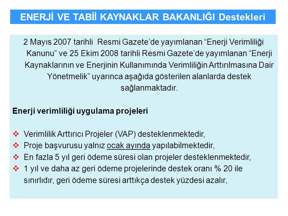 2 Mayıs 2007 tarihli Resmi Gazete'de yayımlanan Enerji Verimliliği Kanunu ve 25 Ekim 2008 tarihli Resmi Gazete'de yayımlanan Enerji Kaynaklarının ve Enerjinin Kullanımında Verimliliğin Arttırılmasına Dair Yönetmelik uyarınca aşağıda gösterilen alanlarda destek sağlanmaktadır.
