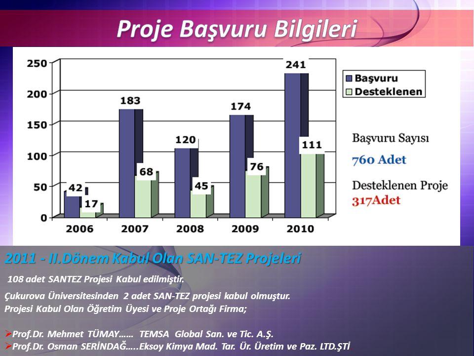 2011 - II.Dönem Kabul Olan SAN-TEZ Projeleri 108 adet SANTEZ Projesi Kabul edilmiştir.