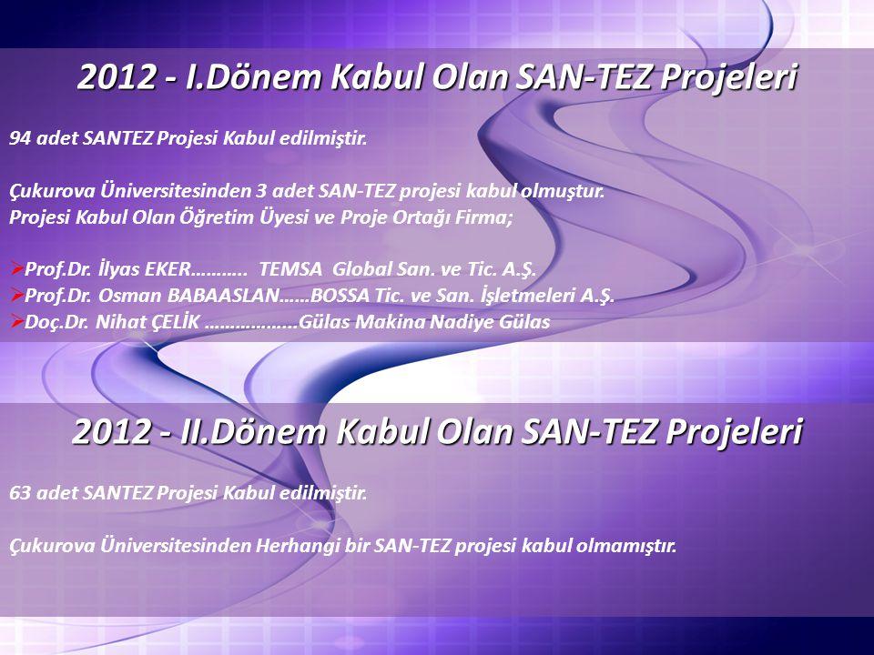 2012 - I.Dönem Kabul Olan SAN-TEZ Projeleri 94 adet SANTEZ Projesi Kabul edilmiştir.