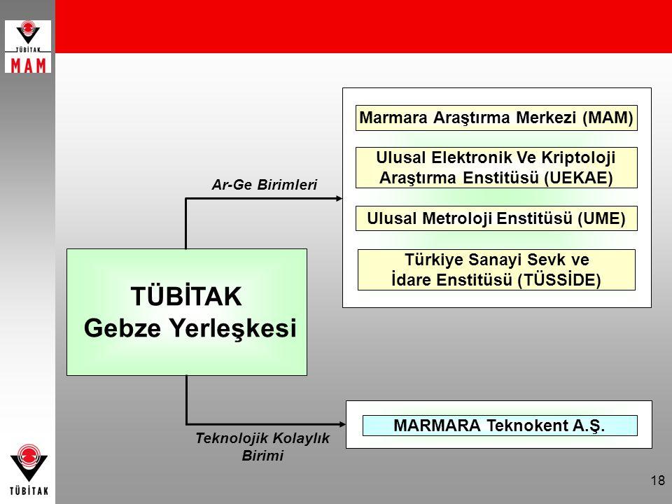 18 TÜBİTAK Gebze Yerleşkesi MARMARA Teknokent A.Ş. Marmara Araştırma Merkezi (MAM) Ulusal Elektronik Ve Kriptoloji Araştırma Enstitüsü (UEKAE) Ulusal