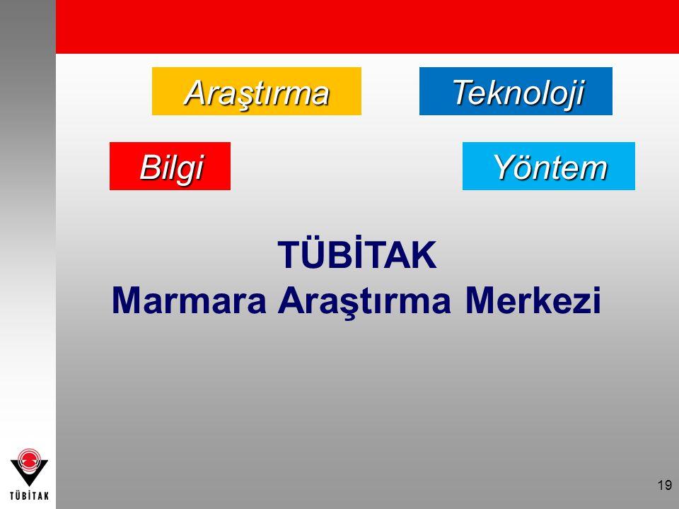 19 TÜBİTAK Marmara Araştırma Merkezi Bilgi TeknolojiAraştırma Yöntem