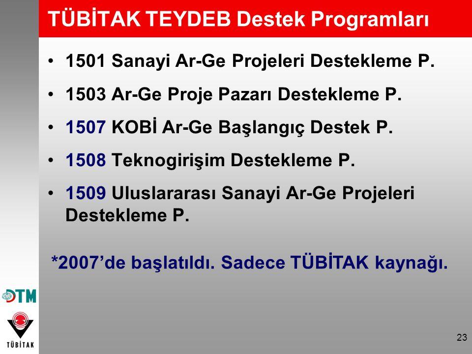 23 TÜBİTAK TEYDEB Destek Programları 1501 Sanayi Ar-Ge Projeleri Destekleme P. 1503 Ar-Ge Proje Pazarı Destekleme P. 1507 KOBİ Ar-Ge Başlangıç Destek