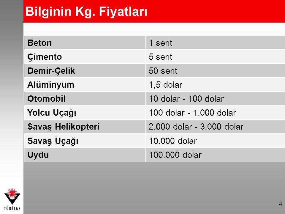 4 Bilginin Kg. Fiyatları Beton1 sent Çimento5 sent Demir-Çelik50 sent Alüminyum1,5 dolar Otomobil10 dolar - 100 dolar Yolcu Uçağı100 dolar - 1.000 dol