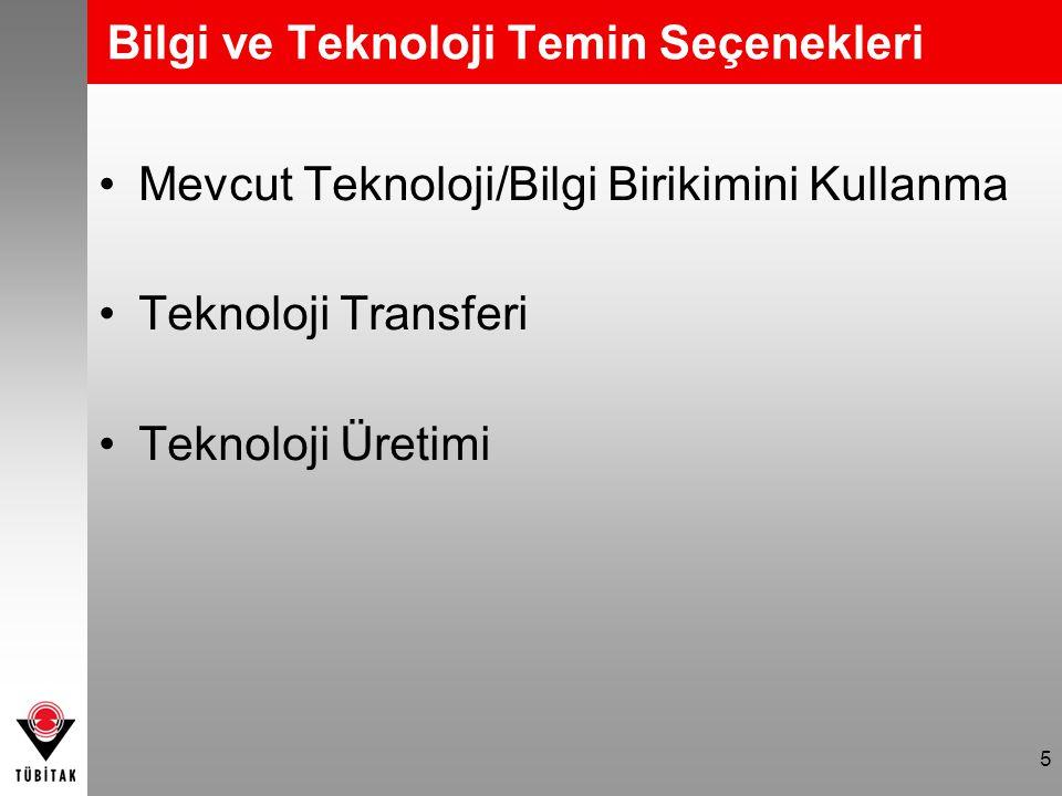 5 Bilgi ve Teknoloji Temin Seçenekleri Mevcut Teknoloji/Bilgi Birikimini Kullanma Teknoloji Transferi Teknoloji Üretimi