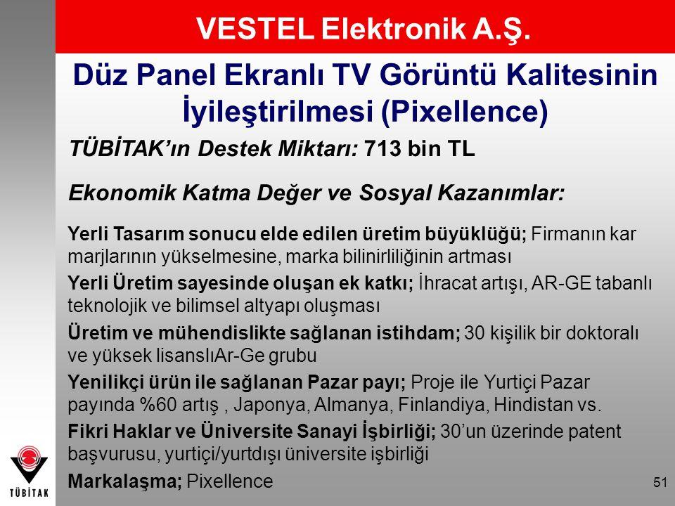 51 Düz Panel Ekranlı TV Görüntü Kalitesinin İyileştirilmesi (Pixellence) VESTEL Elektronik A.Ş. TÜBİTAK'ın Destek Miktarı: 713 bin TL Ekonomik Katma D