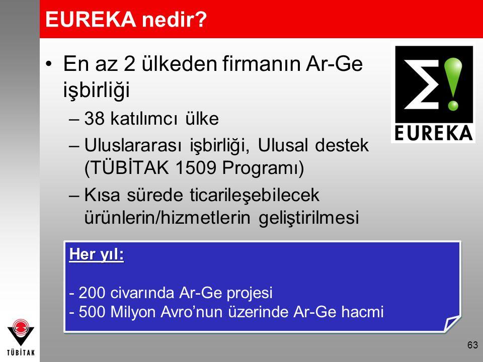 63 EUREKA nedir? En az 2 ülkeden firmanın Ar-Ge işbirliği –38 katılımcı ülke –Uluslararası işbirliği, Ulusal destek (TÜBİTAK 1509 Programı) –Kısa süre