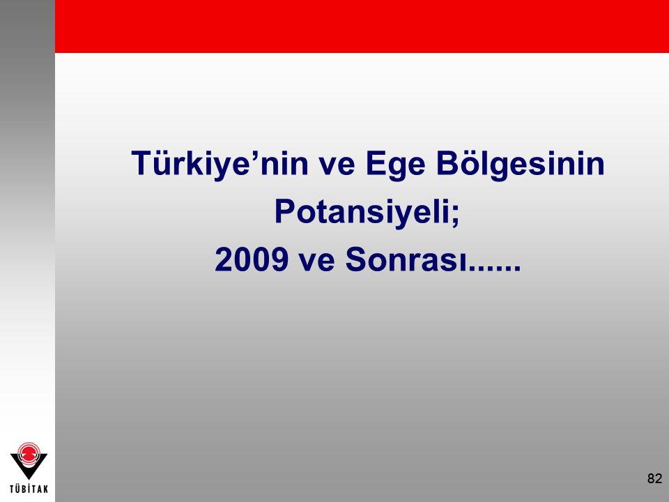 82 Türkiye'nin ve Ege Bölgesinin Potansiyeli; 2009 ve Sonrası......