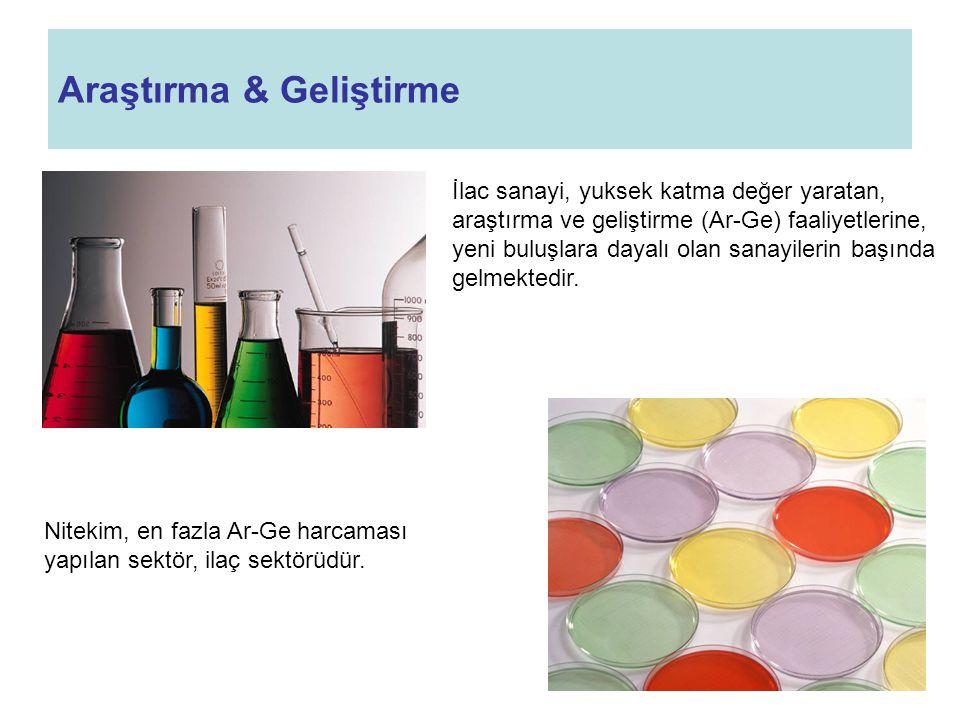 Araştırma & Geliştirme Nitekim, en fazla Ar-Ge harcaması yapılan sektör, ilaç sektörüdür.