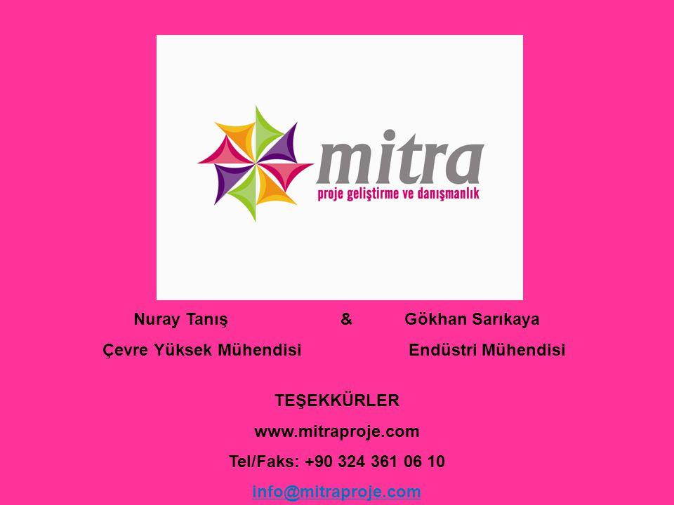 Nuray Tanış & Gökhan Sarıkaya Çevre Yüksek Mühendisi Endüstri Mühendisi TEŞEKKÜRLER www.mitraproje.com Tel/Faks: +90 324 361 06 10 info@mitraproje.com