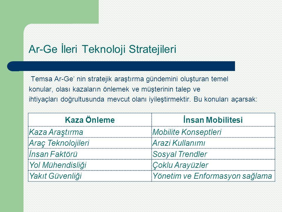 Ar-Ge İleri Teknoloji Stratejileri Temsa Ar-Ge' nin stratejik araştırma gündemini oluşturan temel konular, olası kazaların önlemek ve müşterinin talep