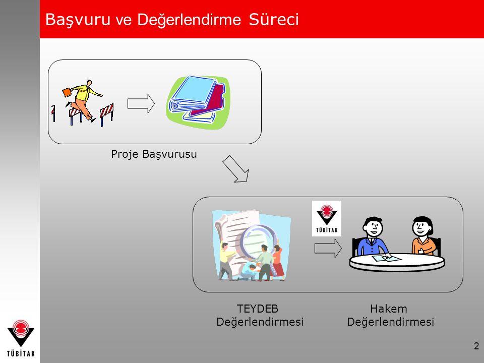 Desteklenen Proje Örnekleri Krem Bal Üretimi Projede yapılacak faaliyetler: Türkiye'de yaygın olarak üretilen ve tek başlarına süzme bal olarak kullanılamayan ayçiçeği, pamuk, narenciye, üçgül ve kanola gibi farklı bitkisel orijinlere ait balların kristalleşme özelliklerinin incelenmesi ve bu balların kontrollü koşullarda krem bal olarak değerlendirilmesi amaçlanmıştır.