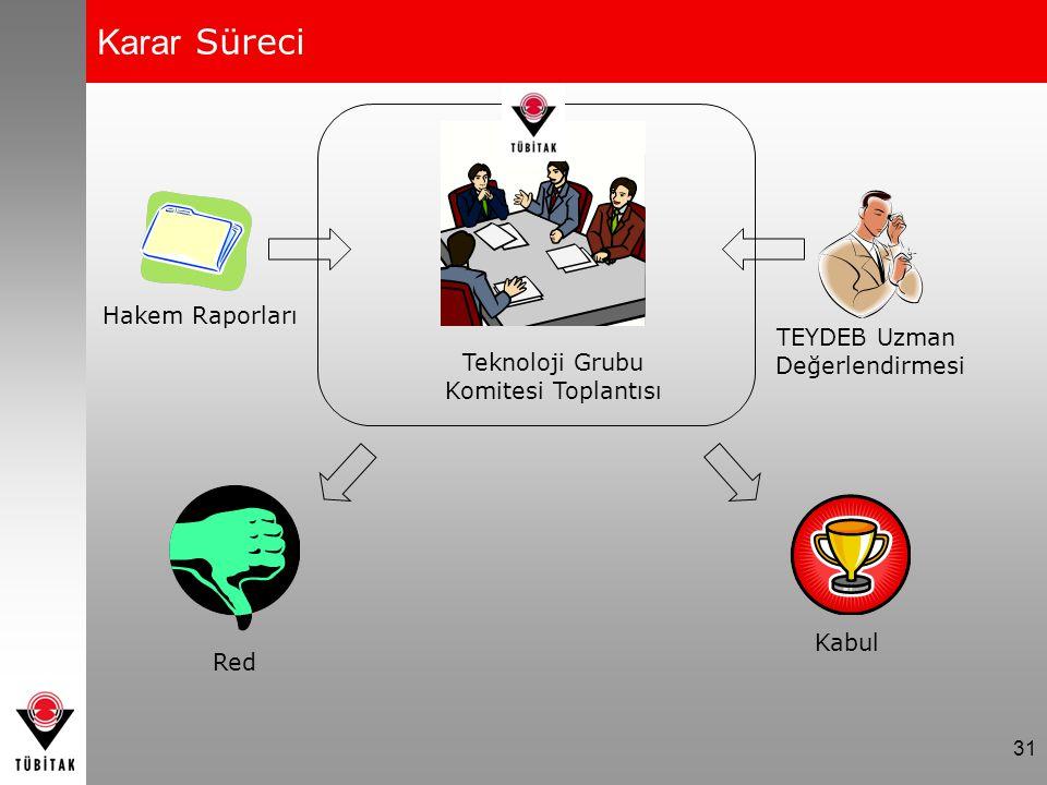 31 Karar Süreci Teknoloji Grubu Komitesi Toplantısı Red Kabul Hakem Raporları TEYDEB Uzman Değerlendirmesi