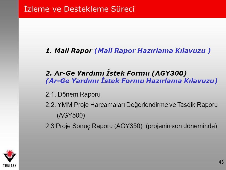 İzleme ve Destekleme Süreci 1. Mali Rapor (Mali Rapor Hazırlama Kılavuzu ) 2. Ar-Ge Yardımı İstek Formu (AGY300) (Ar-Ge Yardımı İstek Formu Hazırlama