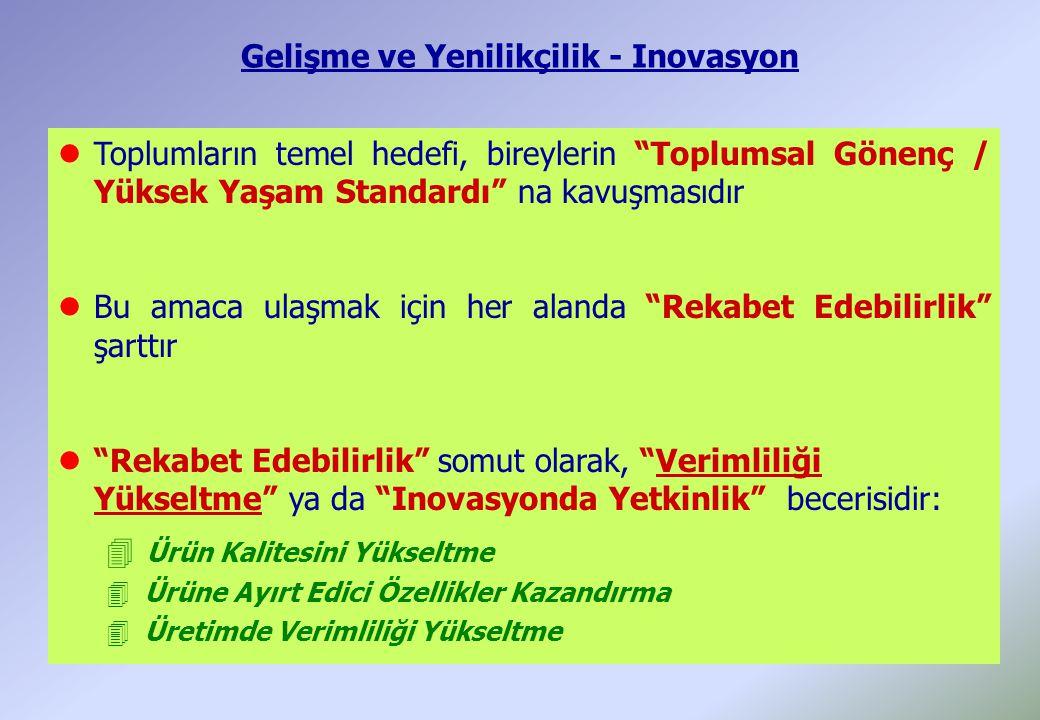 Türkiye İçin Nasıl Bir Sanayileşme Olmalı .