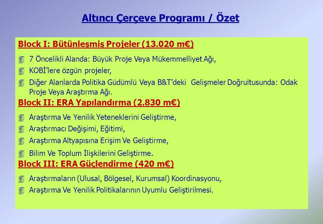 Altıncı Çerçeve Programı / Özet Block I: Bütünleşmiş Projeler (13.020 m€) 47 Öncelikli Alanda: Büyük Proje Veya Mükemmelliyet Ağı, 4KOBİ'lere özgün pr