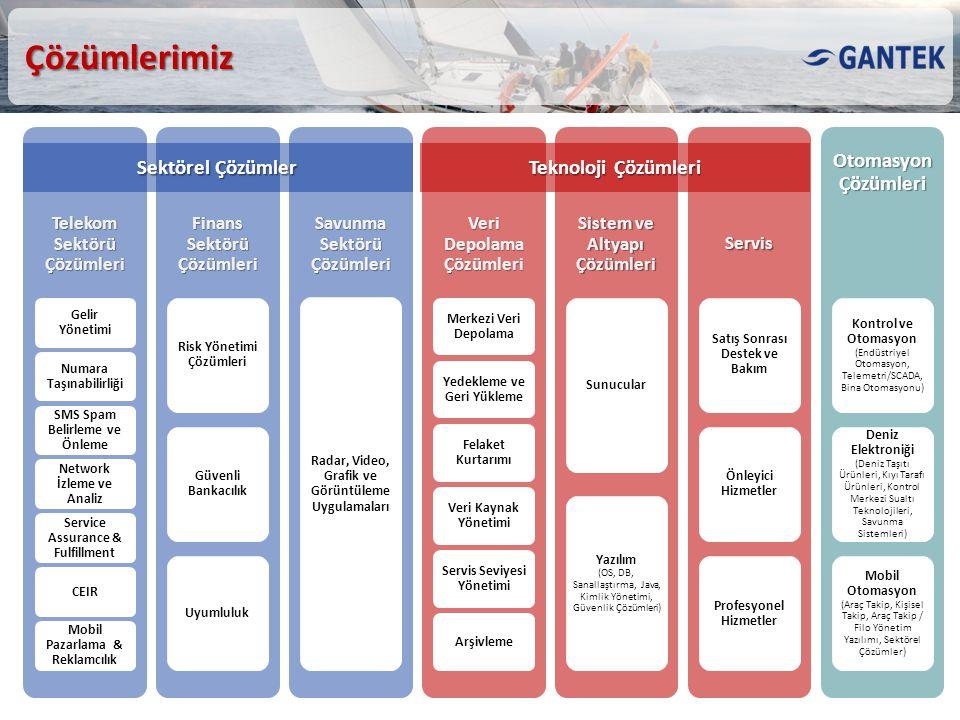 Çözümlerimiz Telekom Sektörü Çözümleri Gelir Yönetimi Numara Taşınabilirliği SMS Spam Belirleme ve Önleme Network İzleme ve Analiz Service Assurance &