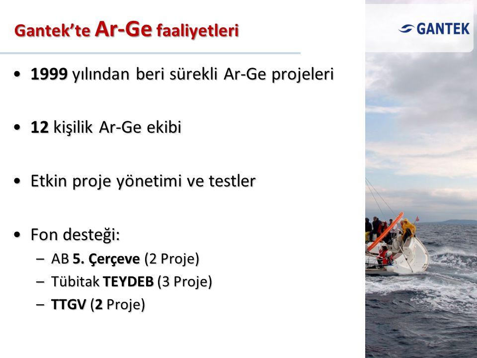 1999 yılından beri sürekli Ar-Ge projeleri1999 yılından beri sürekli Ar-Ge projeleri 12 kişilik Ar-Ge ekibi12 kişilik Ar-Ge ekibi Etkin proje yönetimi