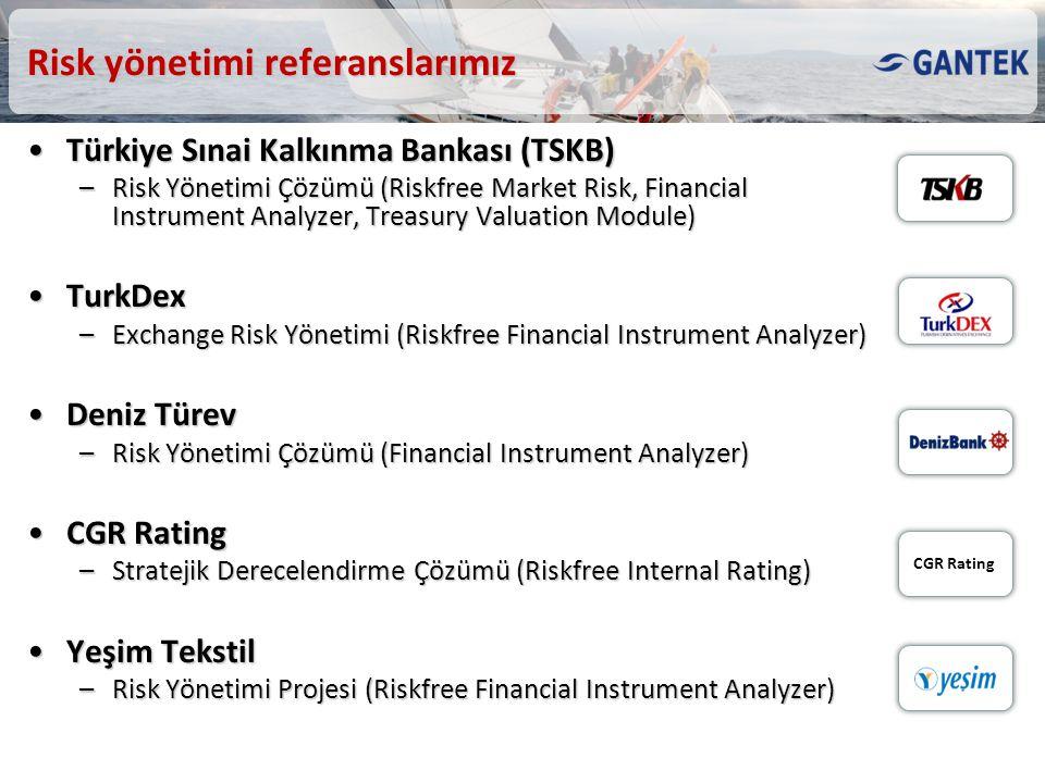 Risk yönetimi referanslarımız Türkiye Sınai Kalkınma Bankası (TSKB)Türkiye Sınai Kalkınma Bankası (TSKB) –Risk Yönetimi Çözümü (Riskfree Market Risk,
