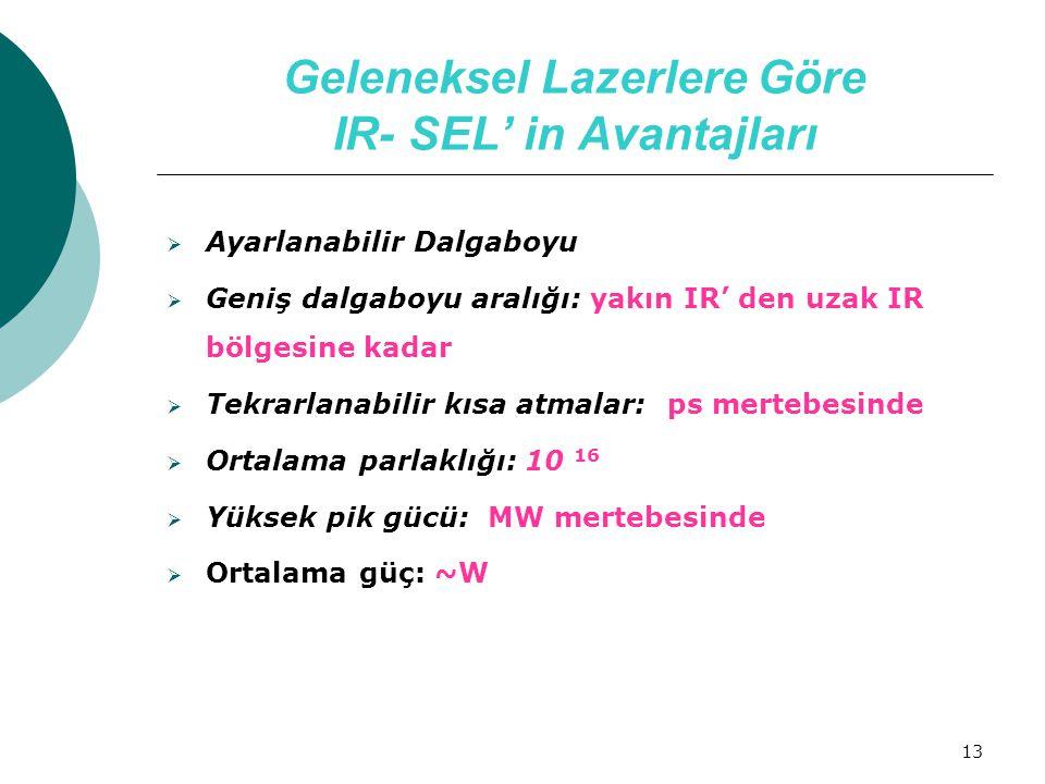 13 Geleneksel Lazerlere Göre IR- SEL' in Avantajları  Ayarlanabilir Dalgaboyu  Geniş dalgaboyu aralığı: yakın IR' den uzak IR bölgesine kadar  Tekr