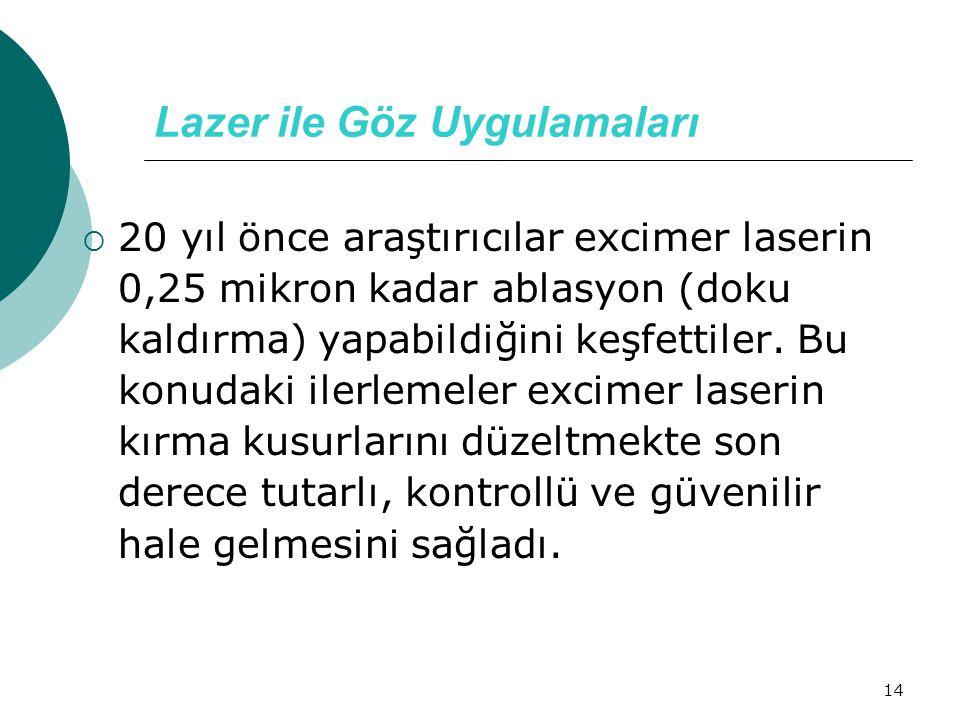14 Lazer ile Göz Uygulamaları  20 yıl önce araştırıcılar excimer laserin 0,25 mikron kadar ablasyon (doku kaldırma) yapabildiğini keşfettiler. Bu kon