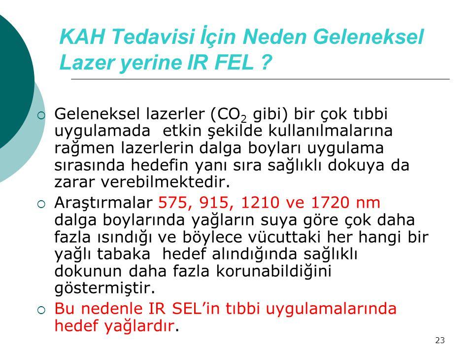 23 KAH Tedavisi İçin Neden Geleneksel Lazer yerine IR FEL ?  Geleneksel lazerler (CO 2 gibi) bir çok tıbbi uygulamada etkin şekilde kullanılmalarına
