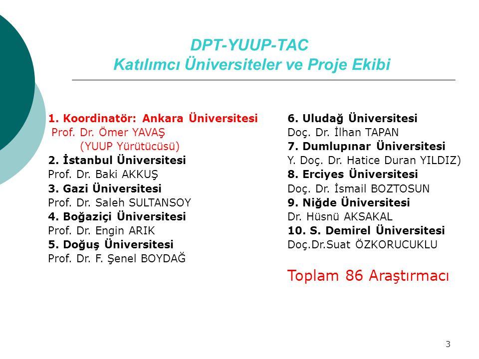 3 DPT-YUUP-TAC Katılımcı Üniversiteler ve Proje Ekibi 1. Koordinatör: Ankara Üniversitesi Prof. Dr. Ömer YAVAŞ (YUUP Yürütücüsü) 2. İstanbul Üniversit
