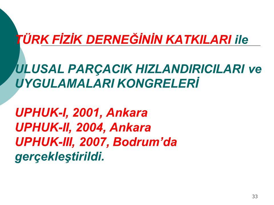 33 TÜRK FİZİK DERNEĞİNİN KATKILARI ile ULUSAL PARÇACIK HIZLANDIRICILARI ve UYGULAMALARI KONGRELERİ UPHUK-I, 2001, Ankara UPHUK-II, 2004, Ankara UPHUK-