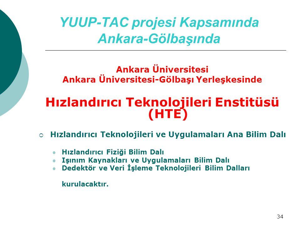 34 YUUP-TAC projesi Kapsamında Ankara-Gölbaşında Ankara Üniversitesi Ankara Üniversitesi-Gölbaşı Yerleşkesinde Hızlandırıcı Teknolojileri Enstitüsü (H