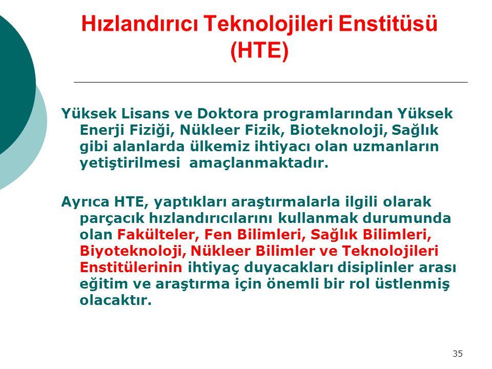 35 Hızlandırıcı Teknolojileri Enstitüsü (HTE) Yüksek Lisans ve Doktora programlarından Yüksek Enerji Fiziği, Nükleer Fizik, Bioteknoloji, Sağlık gibi